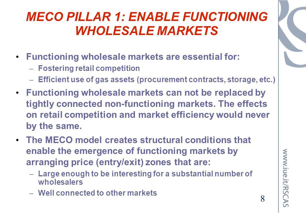 MECO PILLAR 1: ENABLE FUNCTIONING WHOLESALE MARKETS