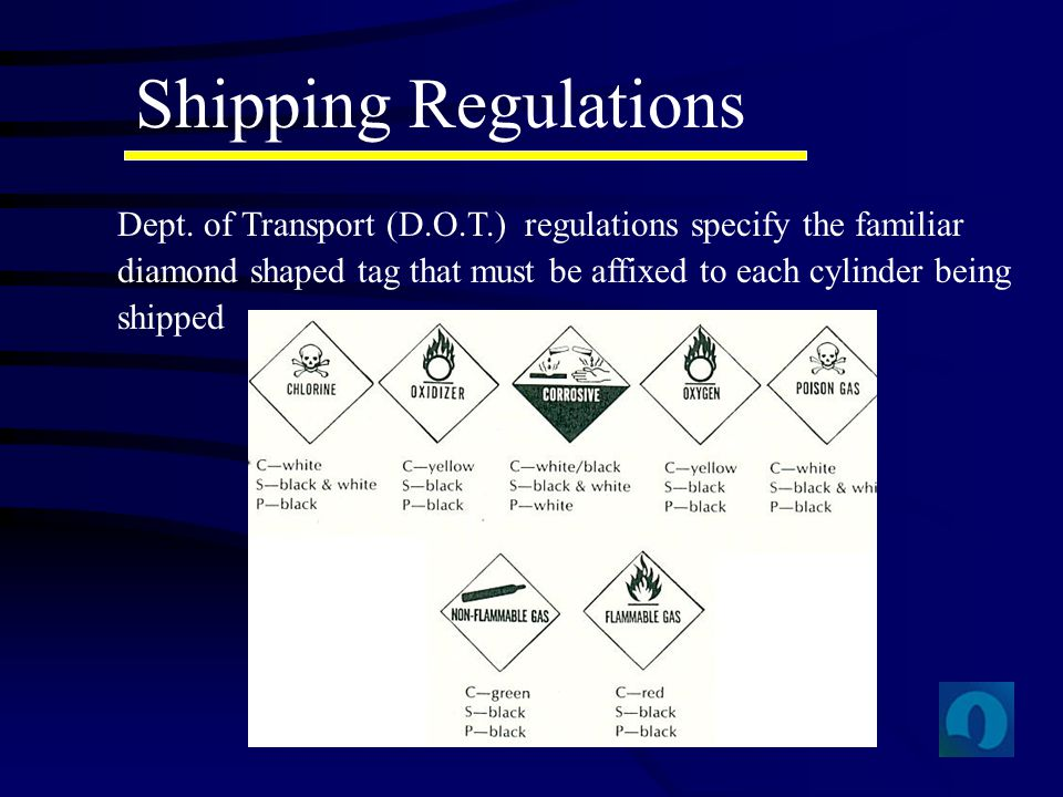 Shipping Regulations