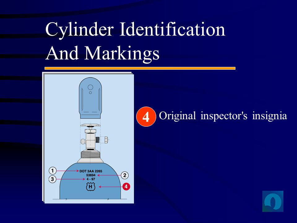 Cylinder Identification And Markings