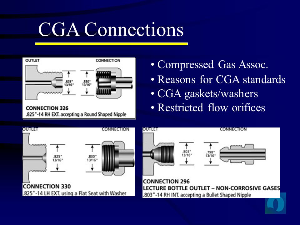 CGA Connections Compressed Gas Assoc. Reasons for CGA standards