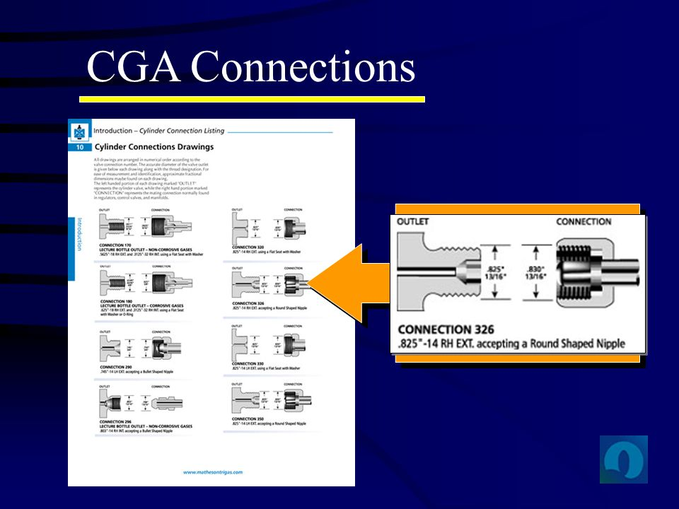 CGA Connections