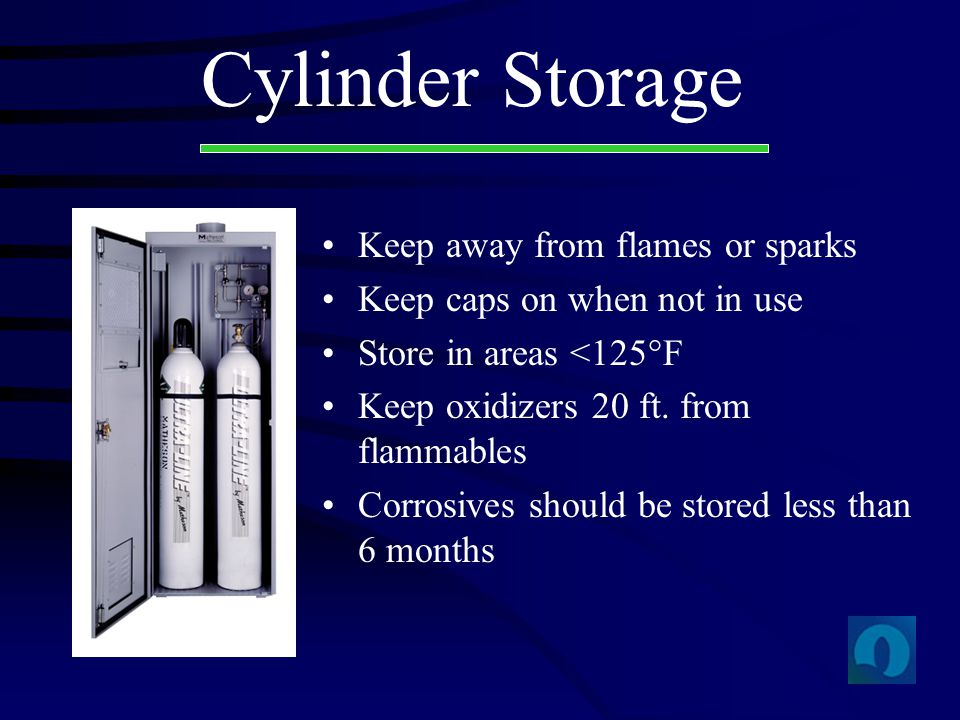 Cylinder Storage Keep away from flames or sparks