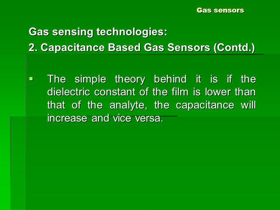 Gas sensing technologies: 2. Capacitance Based Gas Sensors (Contd.)
