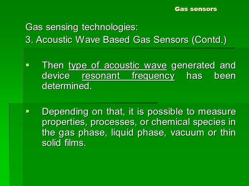 Gas sensing technologies: 3. Acoustic Wave Based Gas Sensors (Contd.)