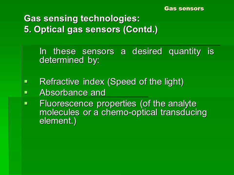 Gas sensing technologies: 5. Optical gas sensors (Contd.)