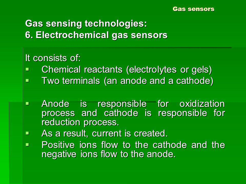 Gas sensing technologies: 6. Electrochemical gas sensors