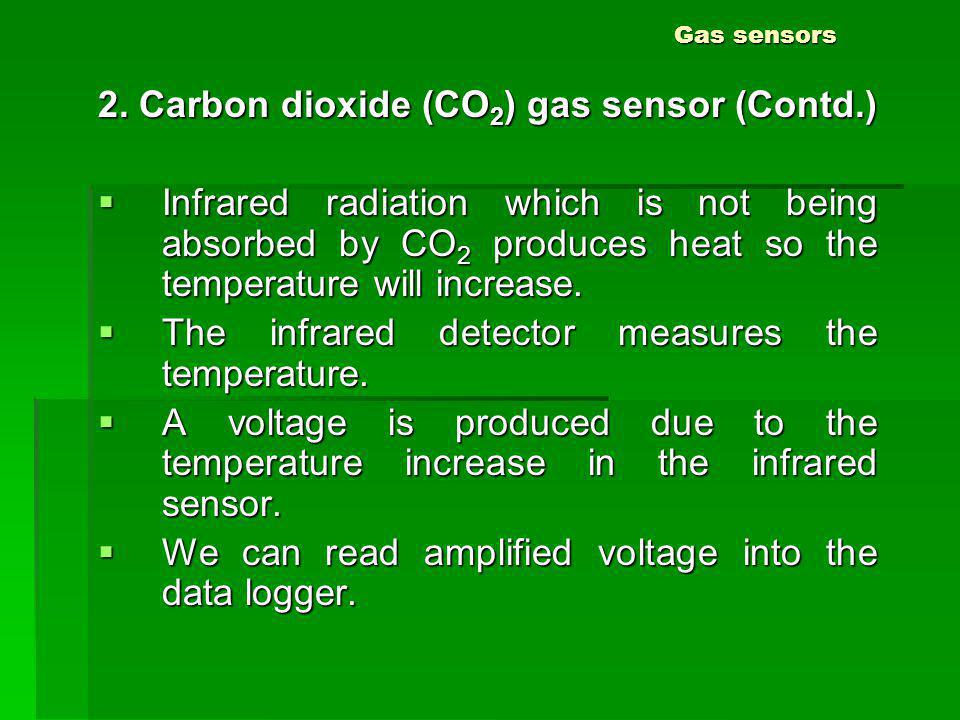 2. Carbon dioxide (CO2) gas sensor (Contd.)