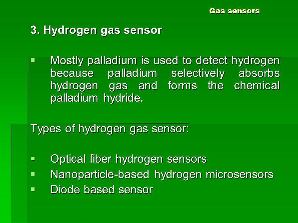 Types of hydrogen gas sensor: Optical fiber hydrogen sensors