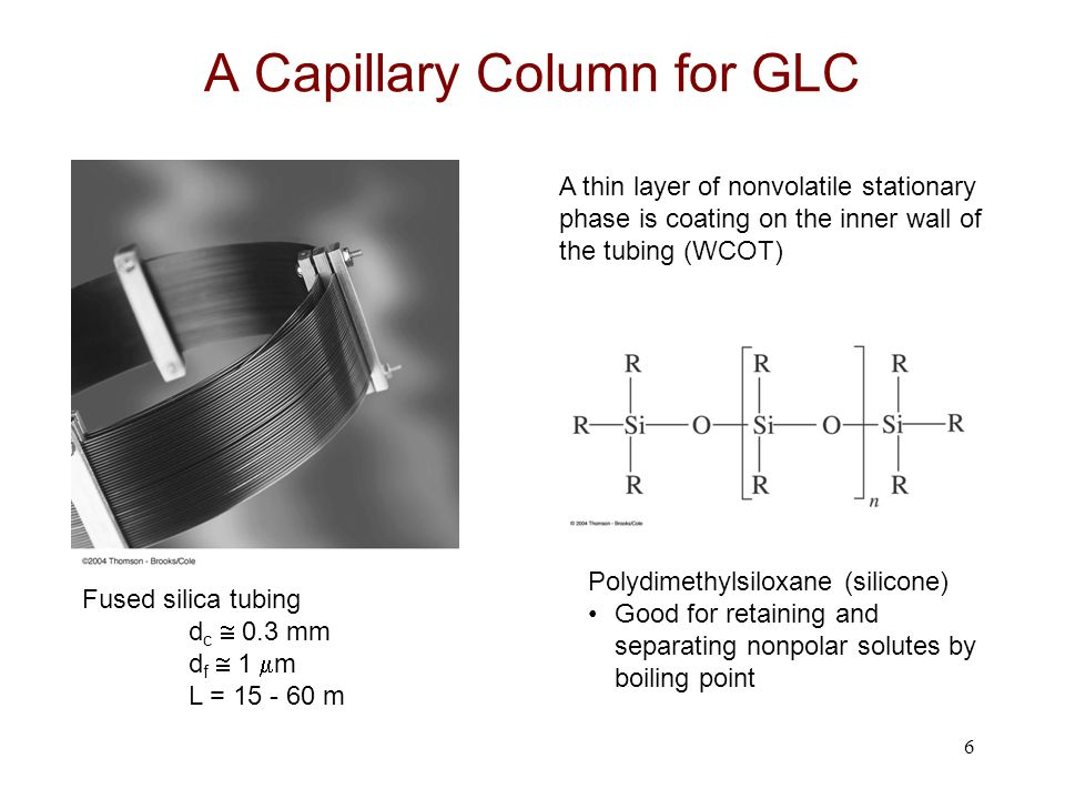 A Capillary Column for GLC