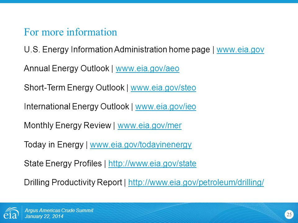 For more information U.S. Energy Information Administration home page | www.eia.gov. Annual Energy Outlook | www.eia.gov/aeo.