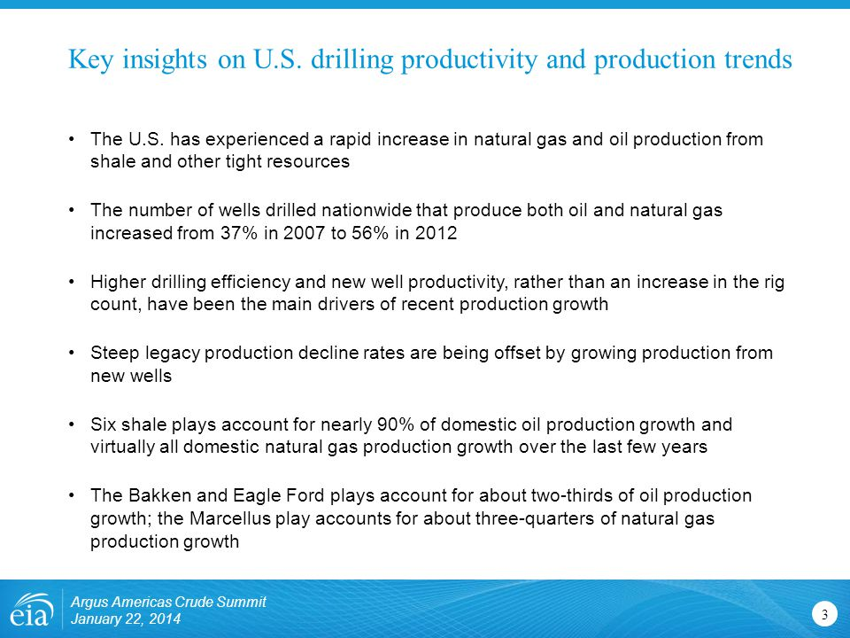 Key insights on U.S. drilling productivity and production trends