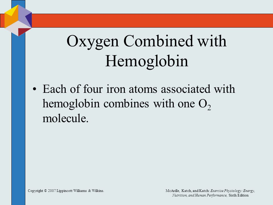 Oxygen Combined with Hemoglobin