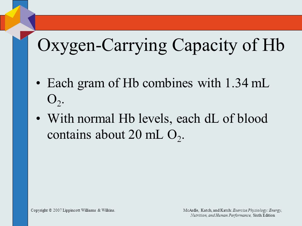 Oxygen-Carrying Capacity of Hb