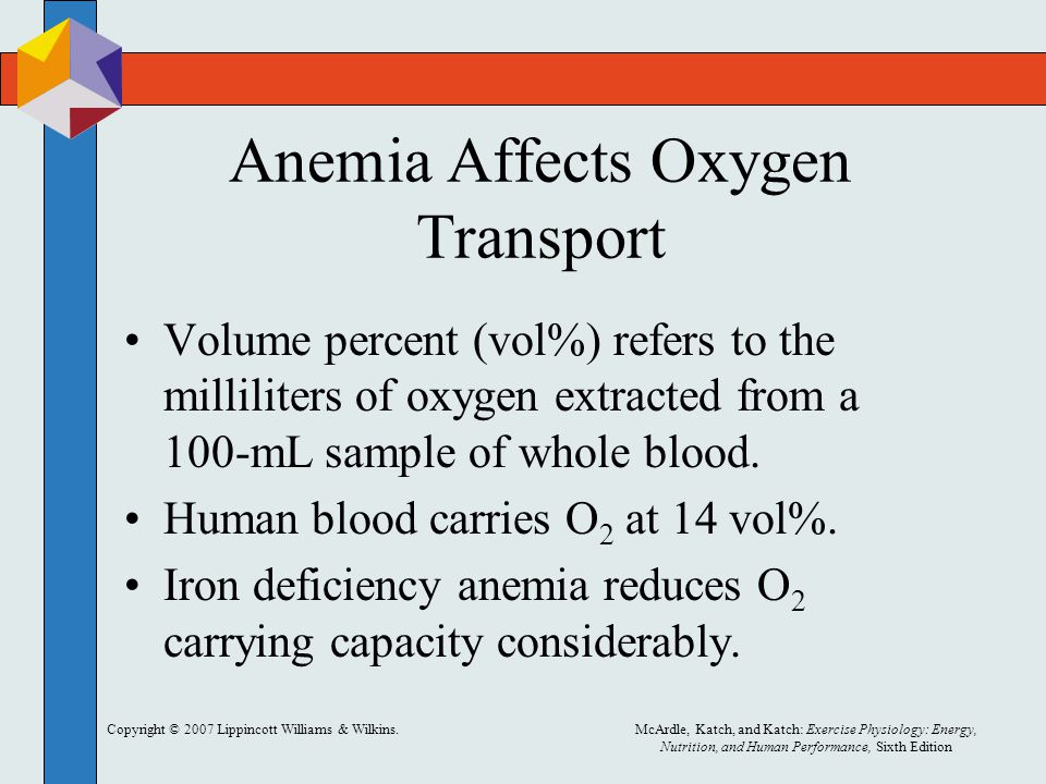 Anemia Affects Oxygen Transport