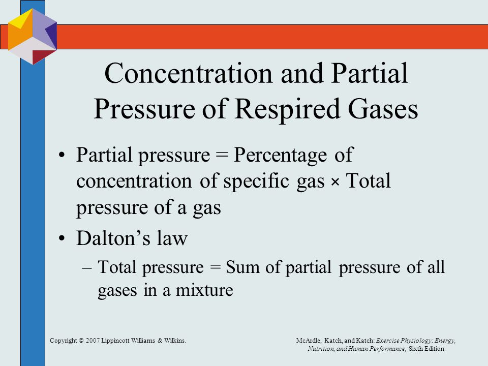 Concentration and Partial Pressure of Respired Gases