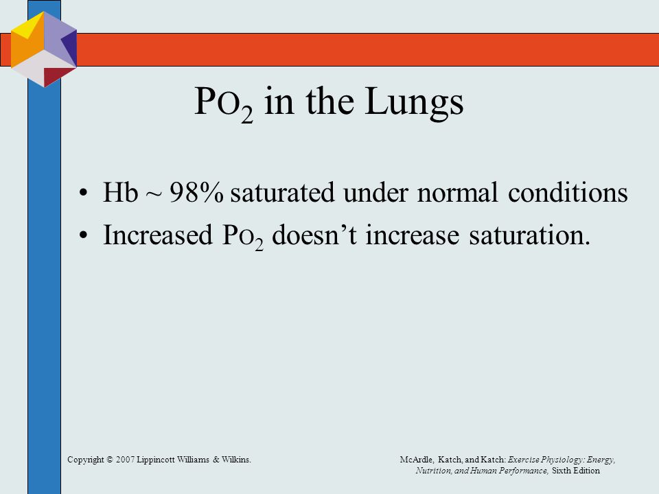 PO2 in the Lungs Hb ~ 98% saturated under normal conditions