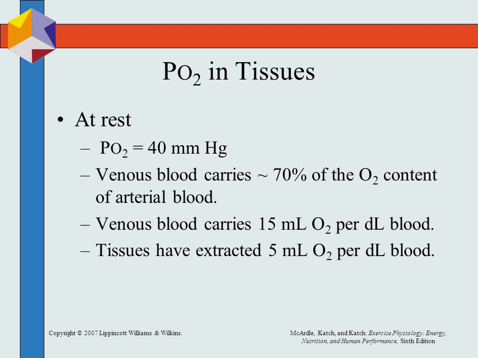 PO2 in Tissues At rest PO2 = 40 mm Hg