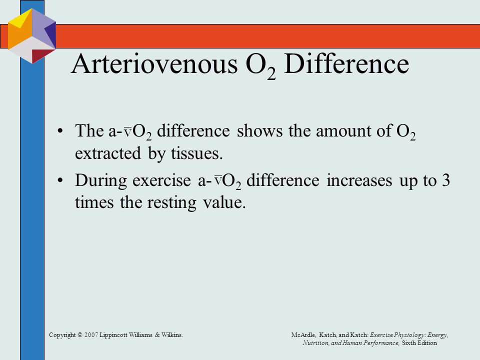 Arteriovenous O2 Difference