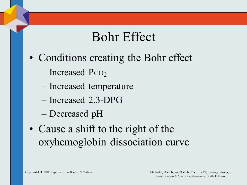 Bohr Effect Conditions creating the Bohr effect
