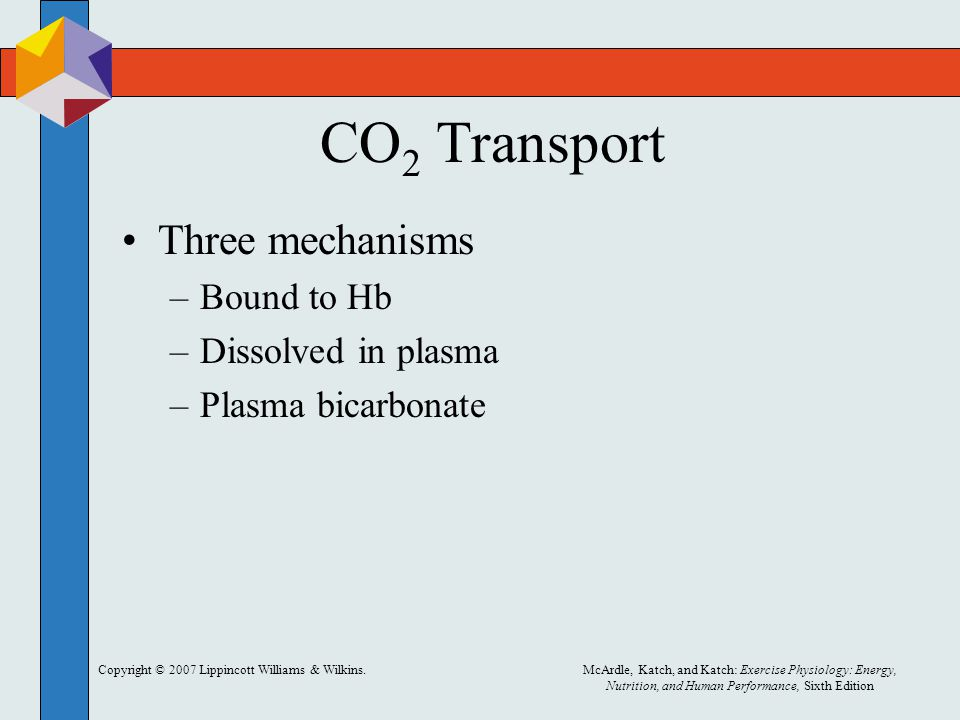 CO2 Transport Three mechanisms Bound to Hb Dissolved in plasma