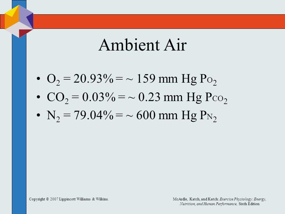 Ambient Air O2 = 20.93% = ~ 159 mm Hg PO2
