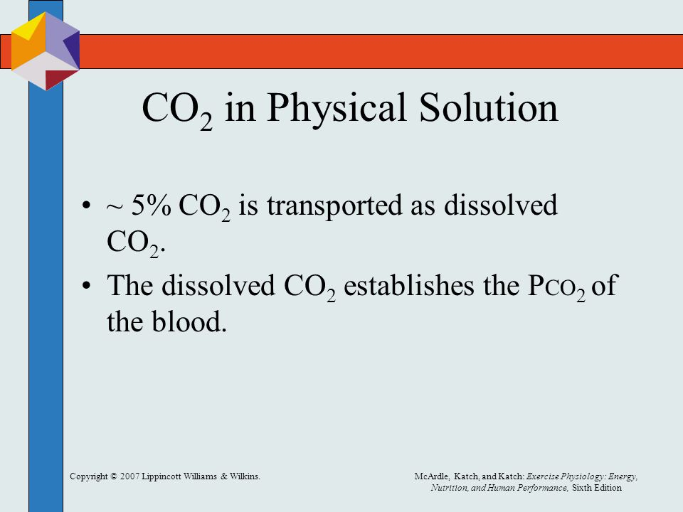 CO2 in Physical Solution