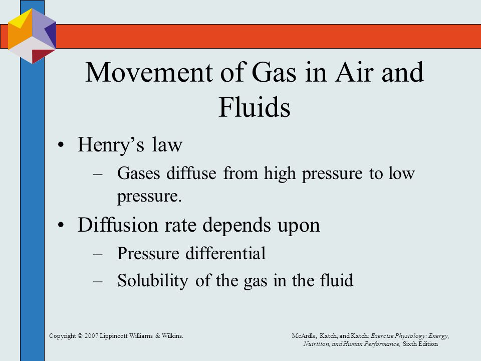 Movement of Gas in Air and Fluids