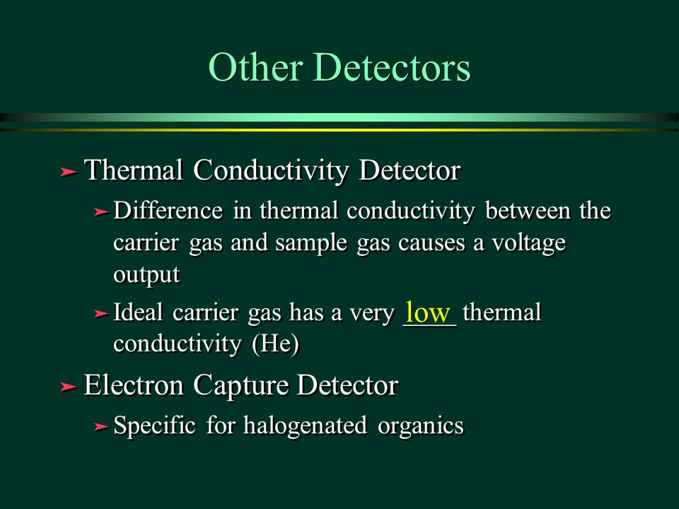 Other Detectors Thermal Conductivity Detector