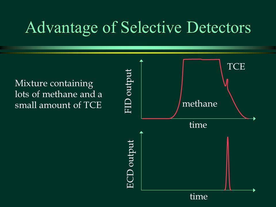 Advantage of Selective Detectors
