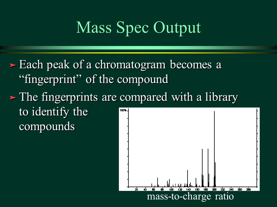 Mass Spec Output Each peak of a chromatogram becomes a fingerprint of the compound.