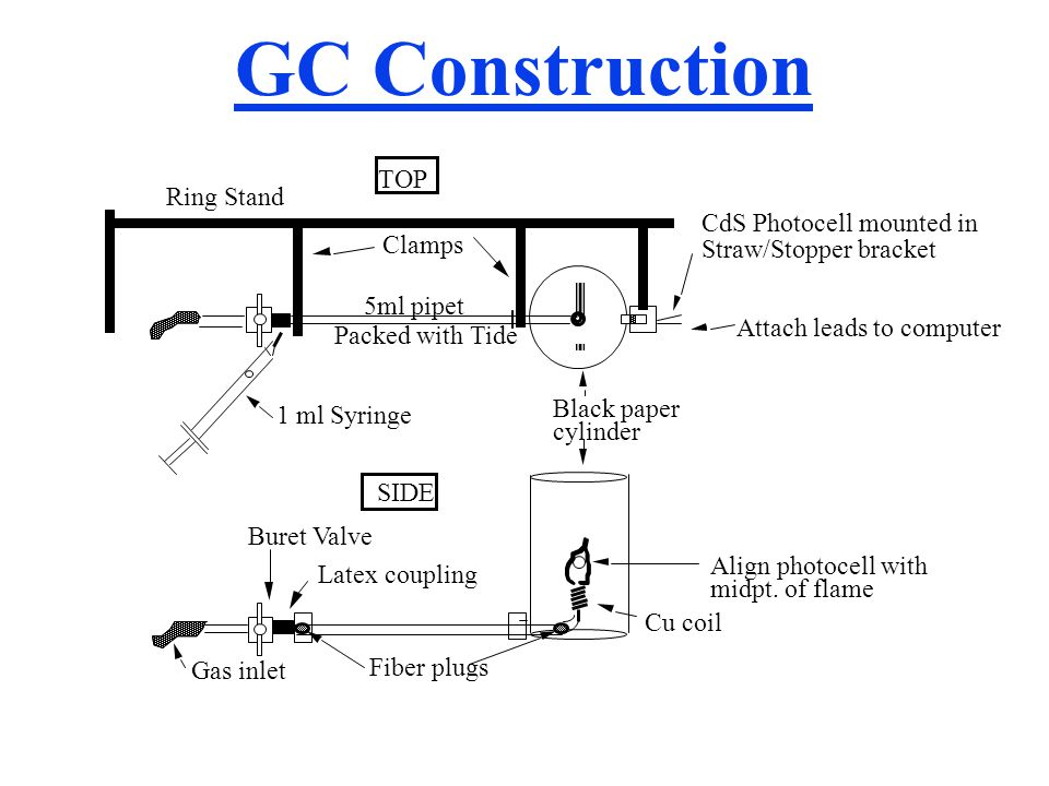 GC Construction TOP Ring Stand CdS Photocell mounted in Clamps