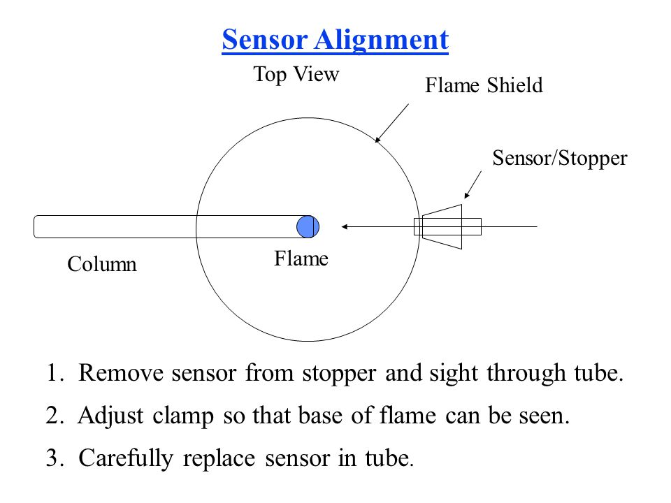 Sensor Alignment 1. Remove sensor from stopper and sight through tube.