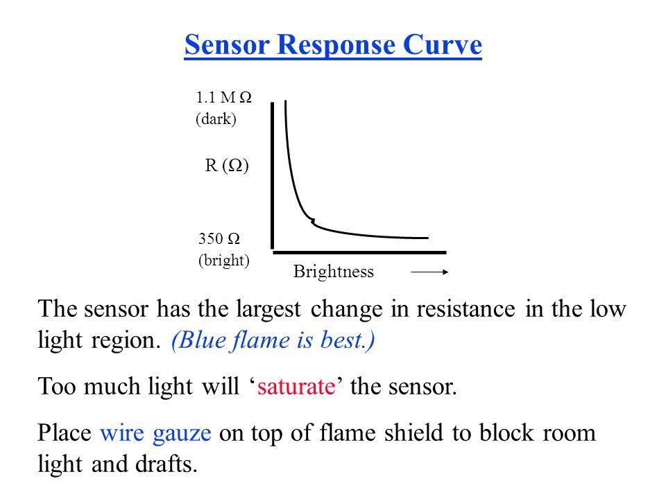 Sensor Response Curve Brightness. 1.1 M Ω. (dark) 350 Ω. (bright) R (Ω)