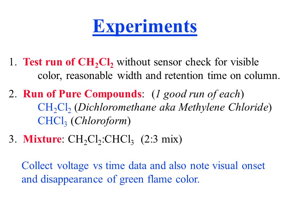 Experiments 1. Test run of CH2Cl2 without sensor check for visible