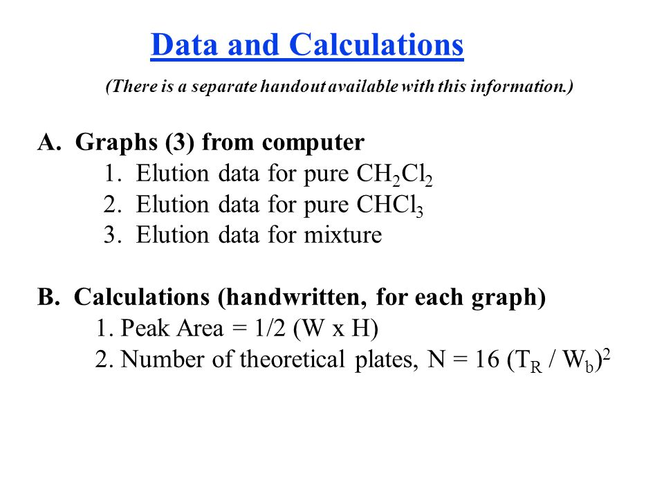 A. Graphs (3) from computer 1. Elution data for pure CH2Cl2