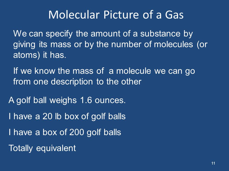 Molecular Picture of a Gas