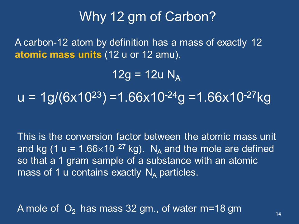 Why 12 gm of Carbon u = 1g/(6x1023) =1.66x10-24g =1.66x10-27kg