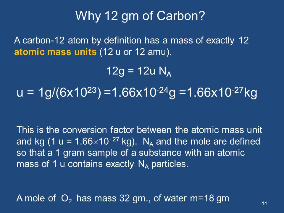 Why 12 gm of Carbon u = 1g/(6x1023) =1.66x10-24g =1.66x10-27kg