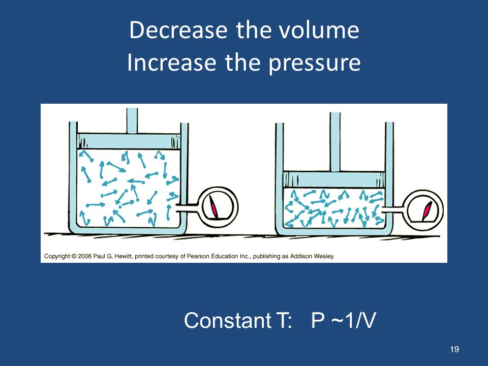 Decrease the volume Increase the pressure
