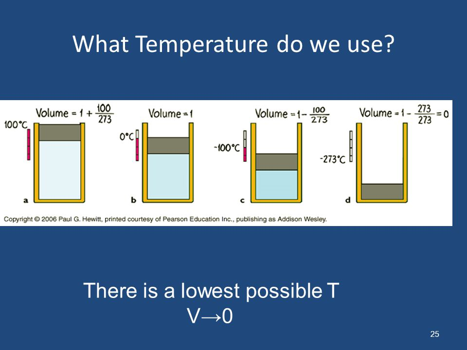 What Temperature do we use