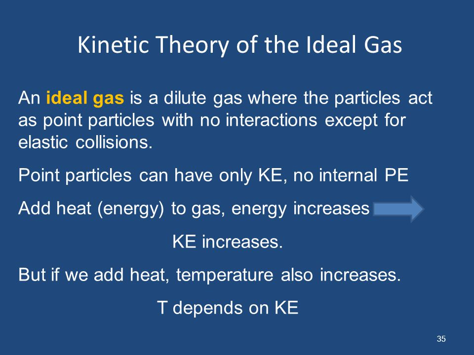 Kinetic Theory of the Ideal Gas