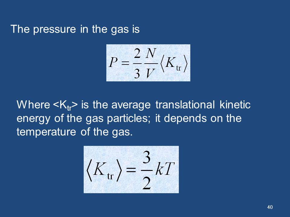 The pressure in the gas is