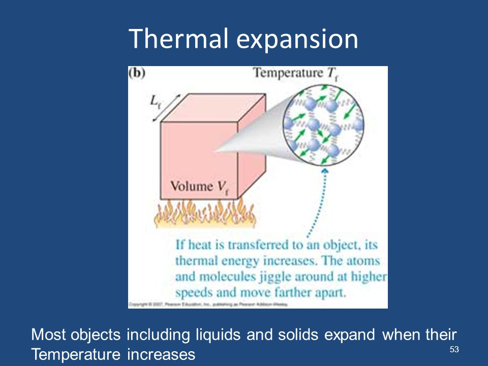 Thermal expansion Most objects including liquids and solids expand when their Temperature increases