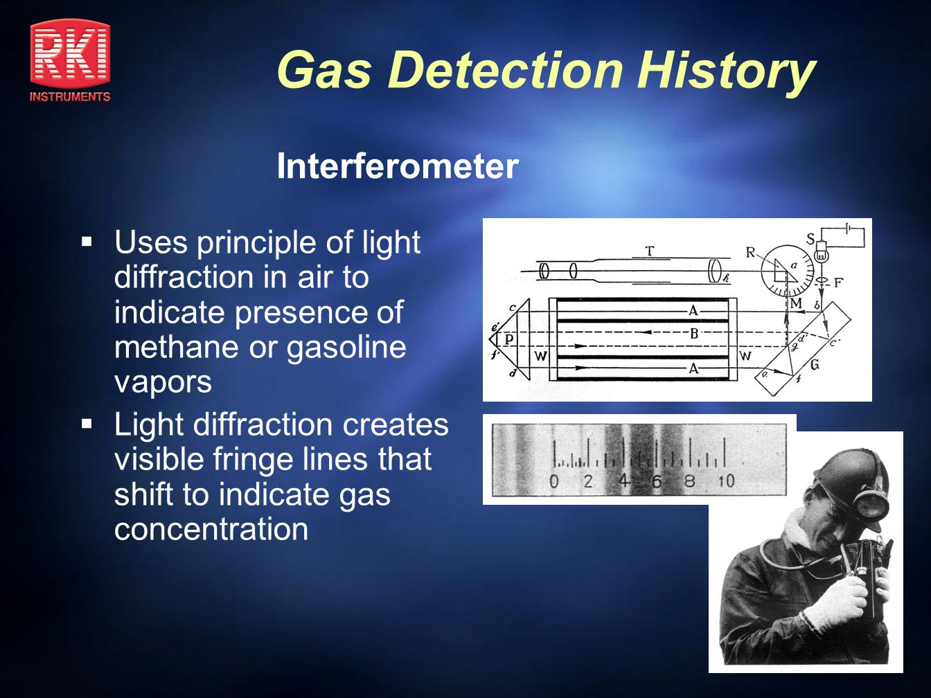 Interferometer Uses principle of light diffraction in air to indicate presence of methane or gasoline vapors.