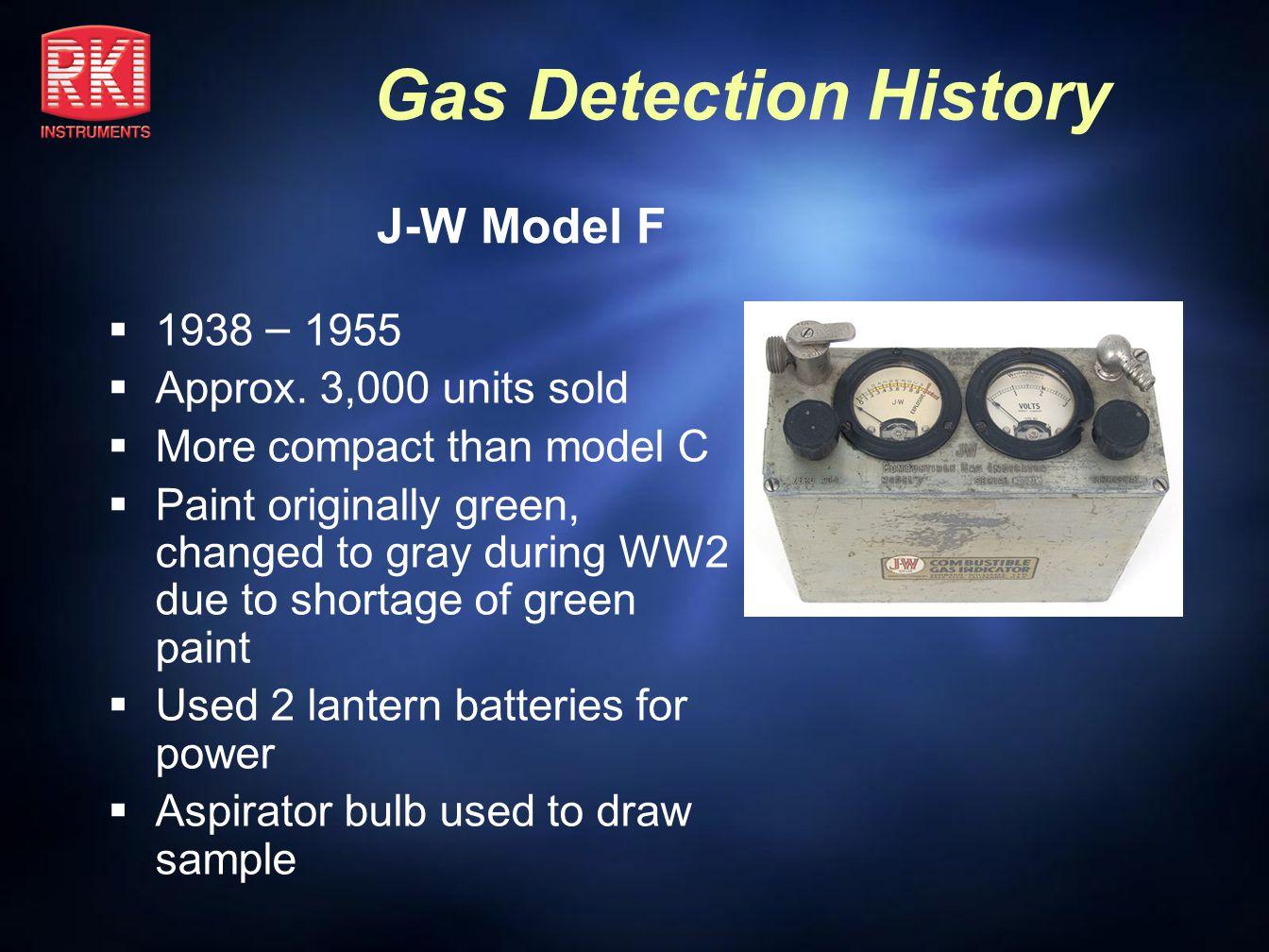 J-W Model F 1938 – 1955 Approx. 3,000 units sold