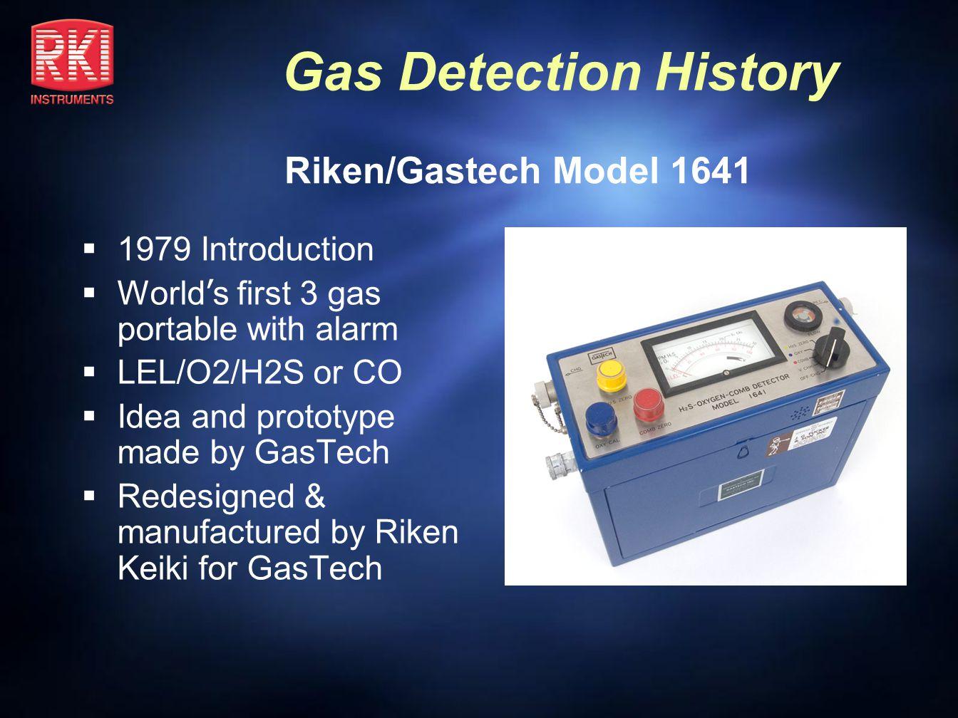 Riken/Gastech Model 1641 1979 Introduction