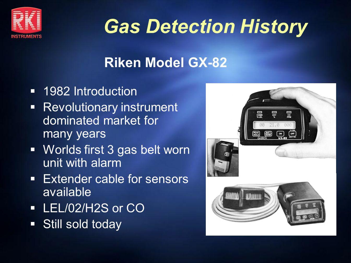 Riken Model GX-82 1982 Introduction