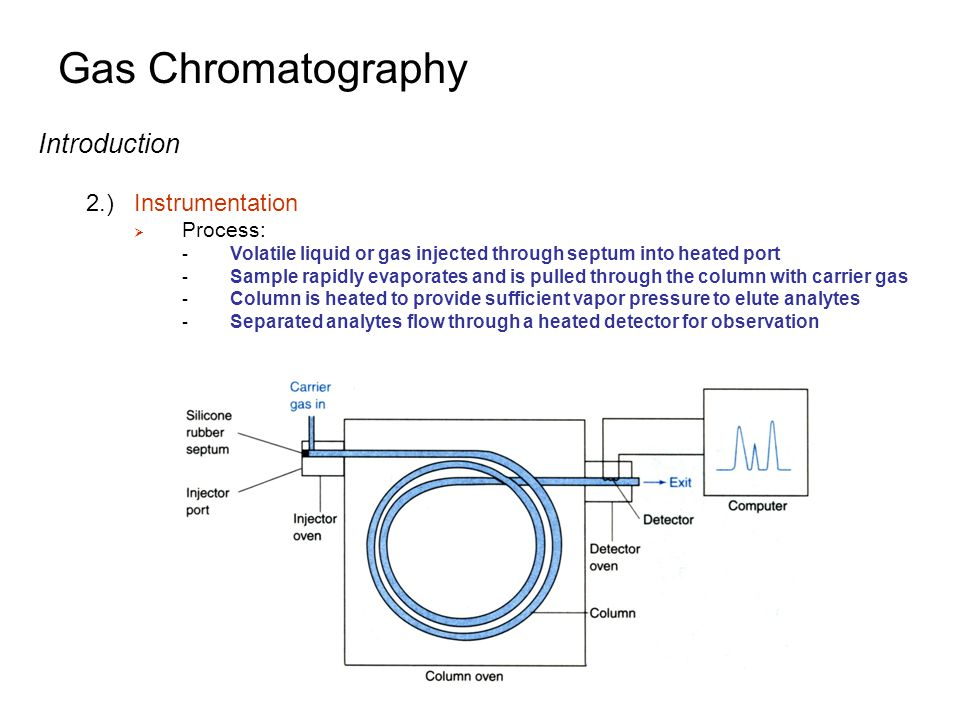 Gas Chromatography Introduction 2.) Instrumentation Process: