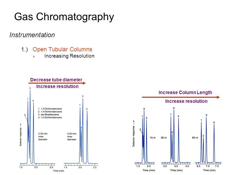 Gas Chromatography Instrumentation 1.) Open Tubular Columns