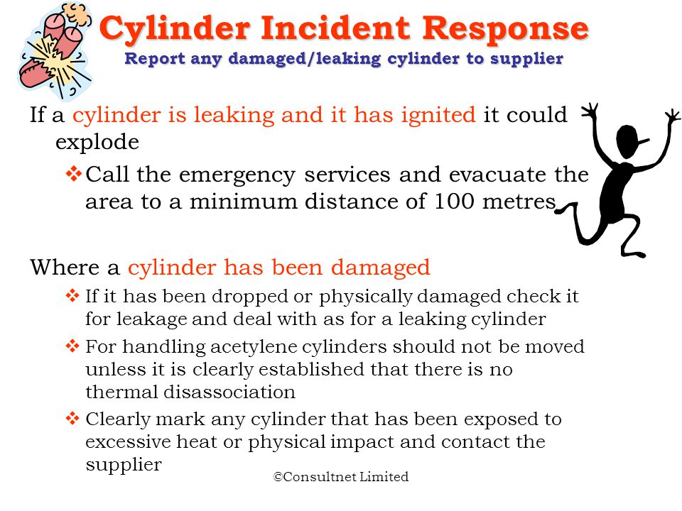 Cylinder Incident Response Report any damaged/leaking cylinder to supplier